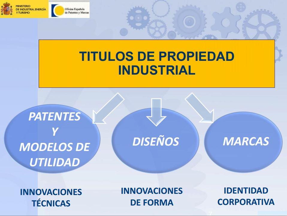 Títulos de propiedad industrial (OEPM)