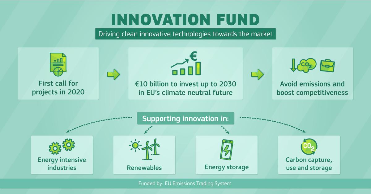 (Español) La Comisión Europea anuncia la apertura de la primera convocatoria del Fondo de Innovación