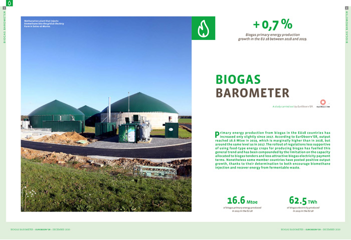 Biogás en Europa: Francia crece y España se estanca