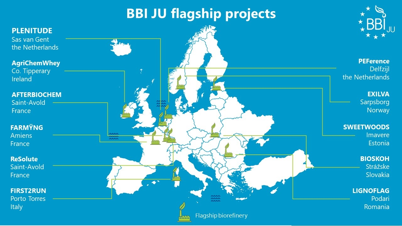 This is how BBI JU boost the bio-based industries across Europe